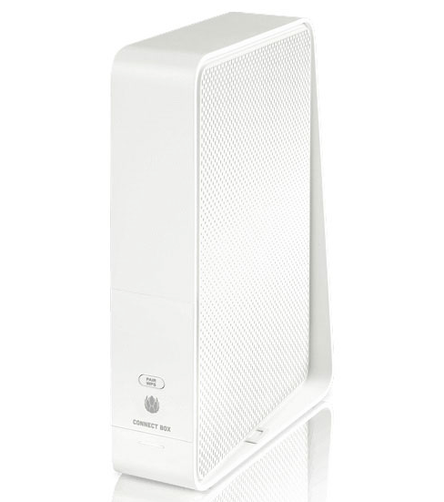 WLAN-Router (Connect Box)